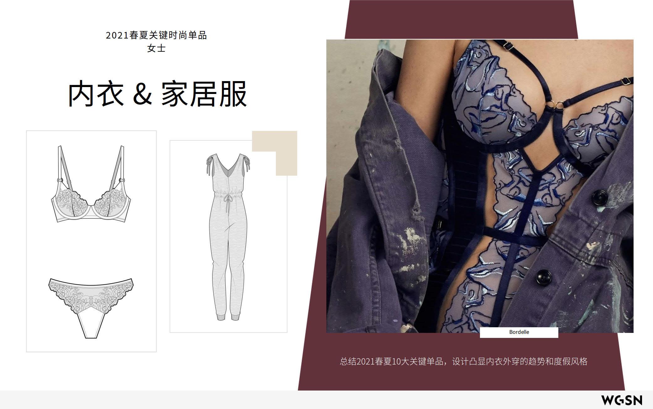 2021年春夏女装关键时尚单品:内衣_&_家居服-POP花型网
